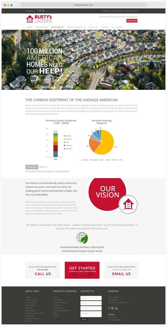 Solar Website Company