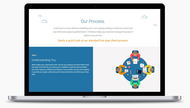 Orange County Shopify Apps Web Designer