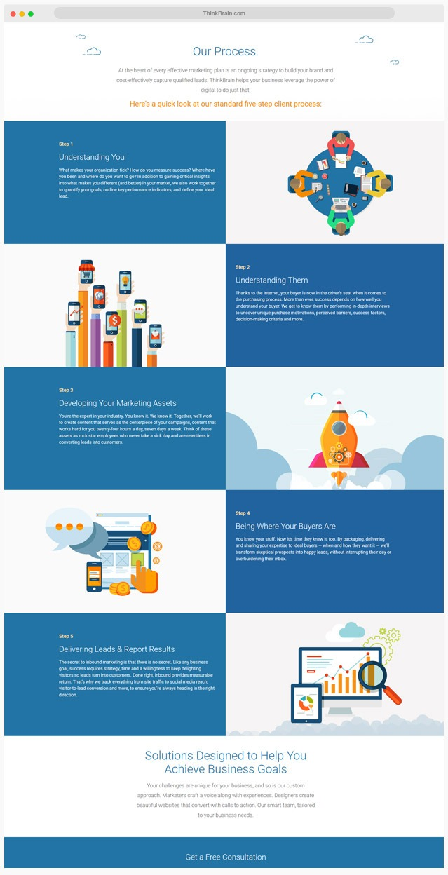 Shopify Apps Website Company