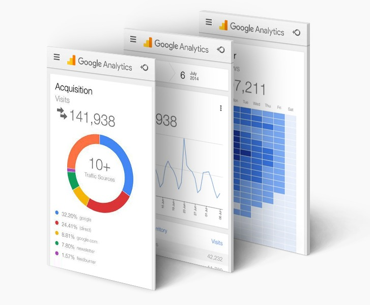Search Engine Optimization Orange County