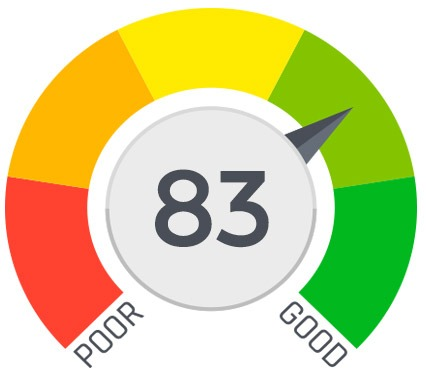 SEO Report Card Score
